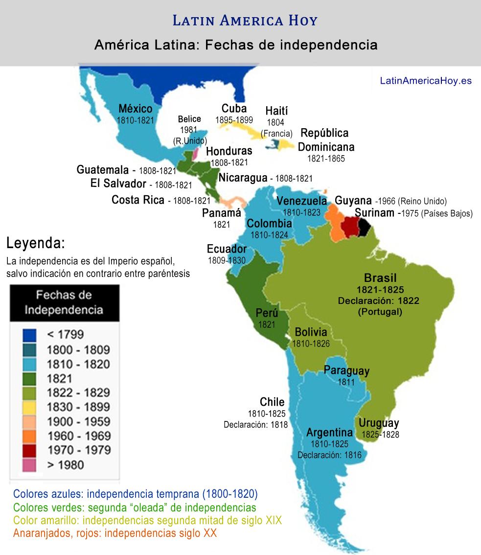 La independencia de los pases de Amrica Latina  Latin America Hoy