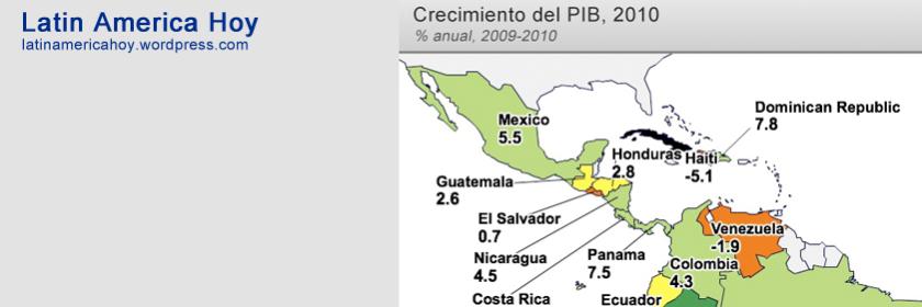 PIB Latinoamerica