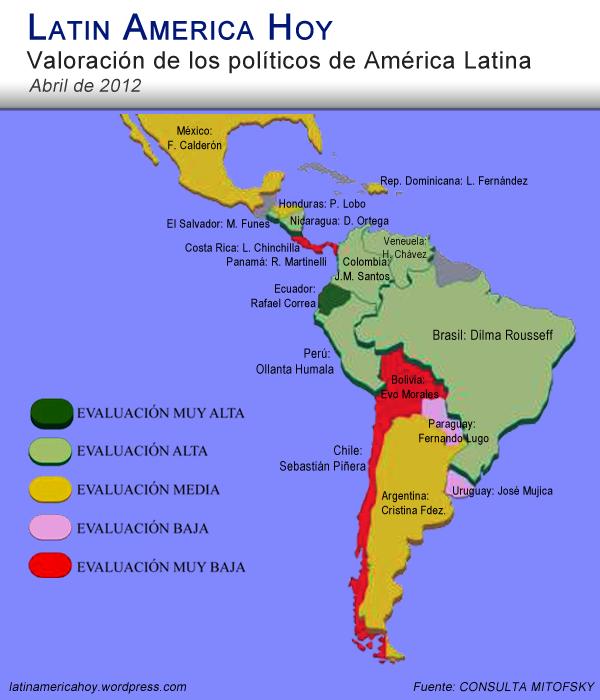 Valoración de los líderes políticos de América Latina | Latin ...