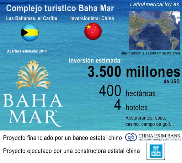 Baha Mar Bahamas China