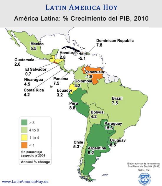 Crecimiento PIB America Latina
