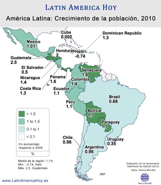 Crecimiento poblacion America Latina