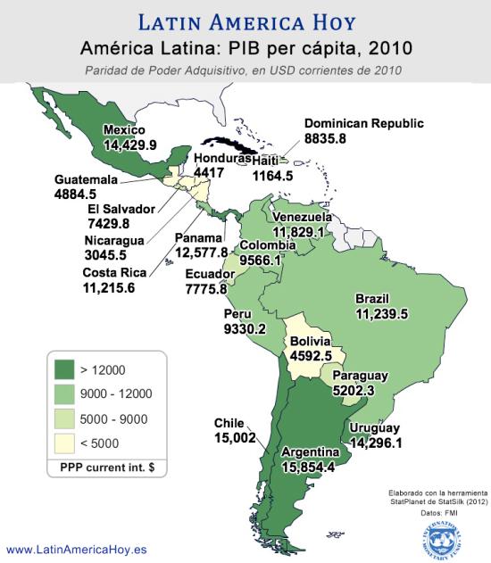 PIB per capita America Latina