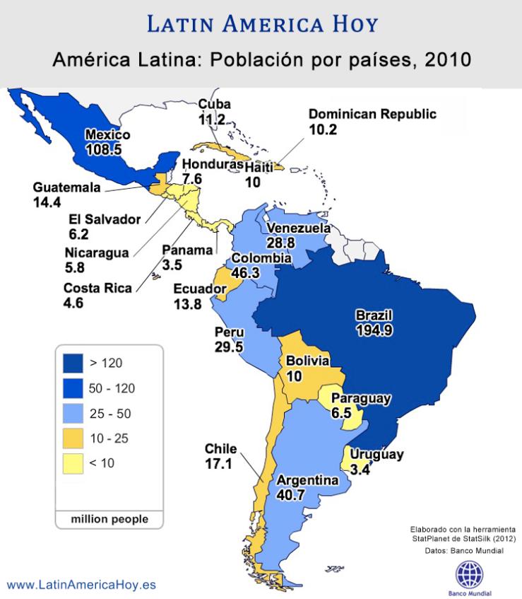 Poblacion America Latina