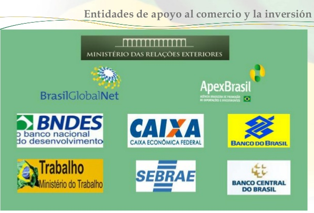 Entidades apoyo comercio-inversion Brasil