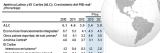 América Latina: Perspectivas macroeconómicas a mayo de2013