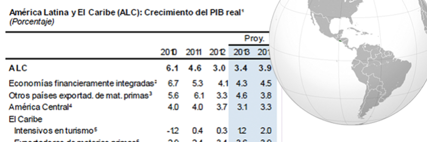 Perspectivas economicas Latinoamerica mayo 2013