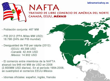 3. Mexico NAFTA