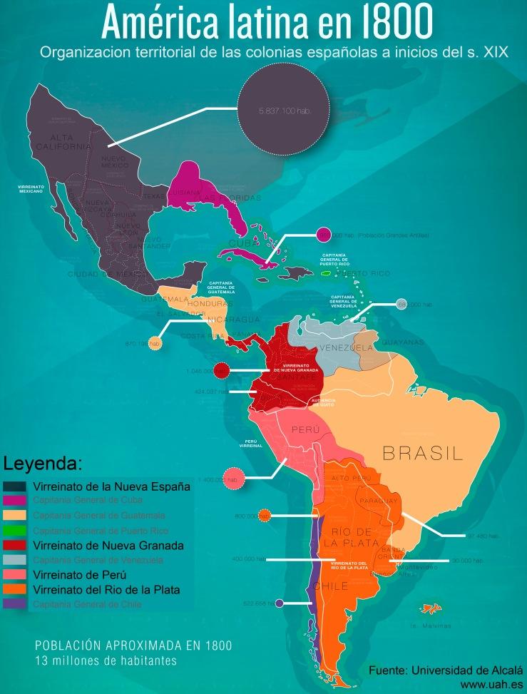 América Latina en 1800