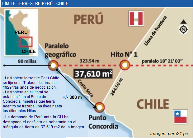 Frontera terrestre Chile-Perú